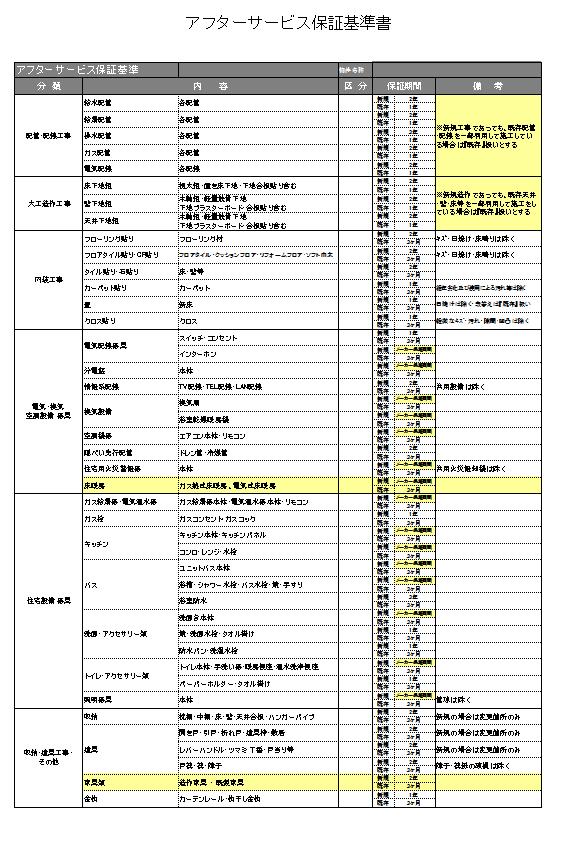 アフターサービス基準書