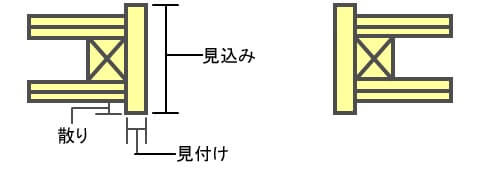 東京・世田谷区マンションリノベーション現場レポート~ステンレスフレームキッチンが納まるまで~写真8 (1)
