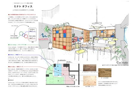 オフィスだってリノベーション! 港町のようなオフィスデザインの提案 ①プレゼンテーション編
