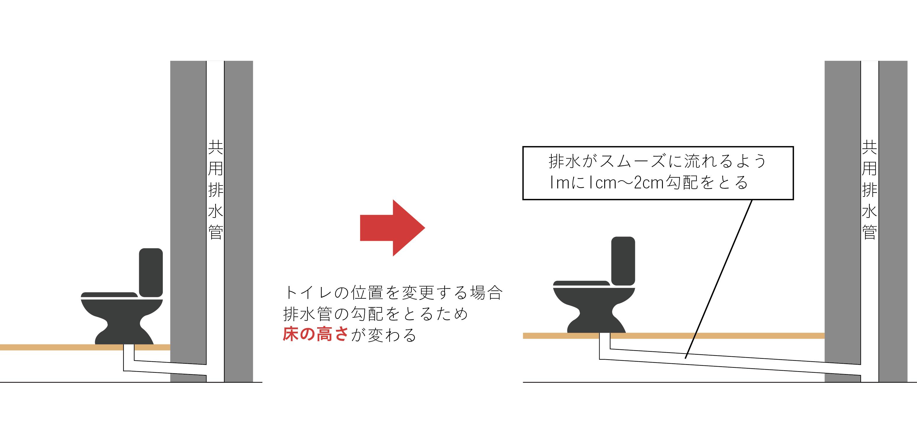 パイプスペースの図